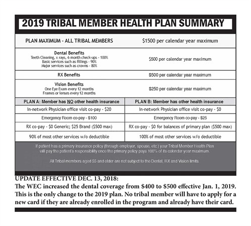 2019 TRIBAL MEMBER HEALTH PLAN SUMMARY